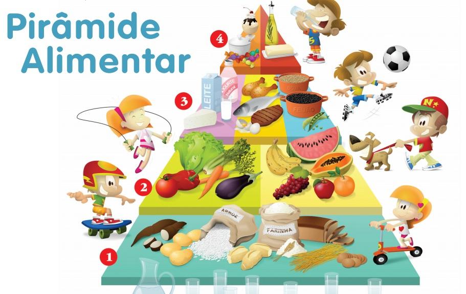 pirâmide dos alimentos infantil