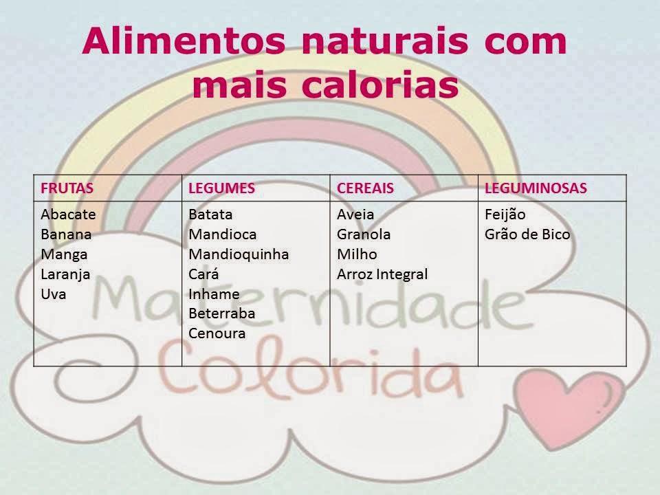 Dieta para engordar nutricionista