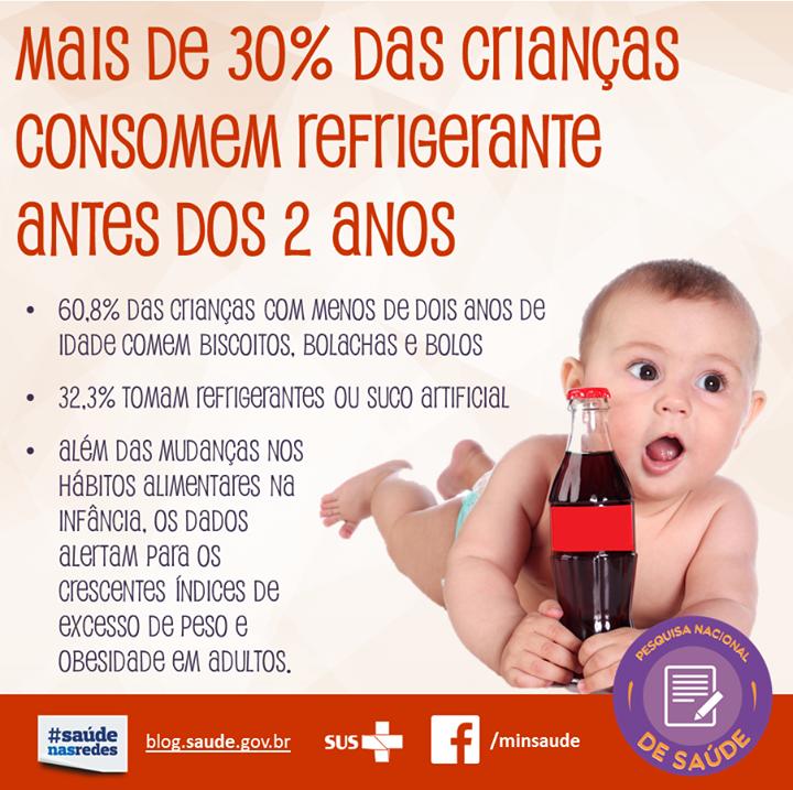 acucar na alimentacao infantil
